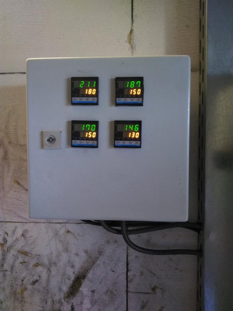 schakelkast-thermische-olieketel