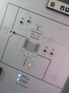 Interface-flowchart-Konutherm-HTF-system
