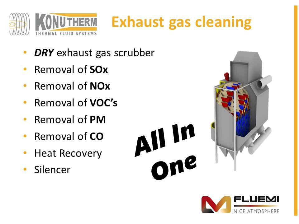 Exhaust-gas-cleaning-dry-scrubber